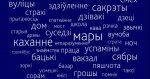 """Фестиваль любительских короткометражных фильмов """"Словы"""""""